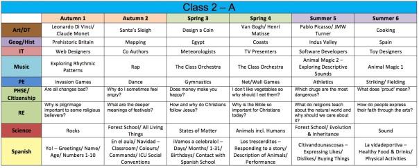 Class2CMapA