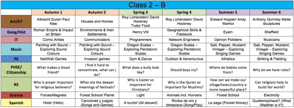Class2CMapB