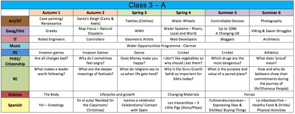 Class3CMapA