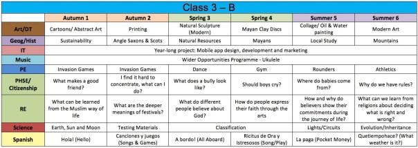 Class3CMapB